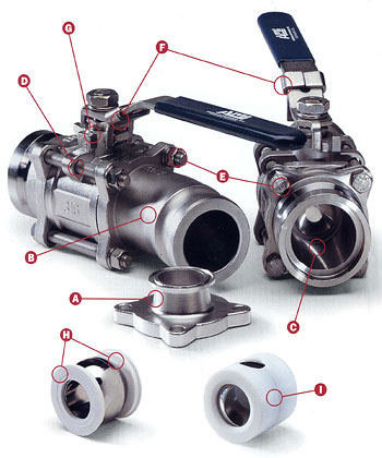 3-Piece ball valve for IBC Tote